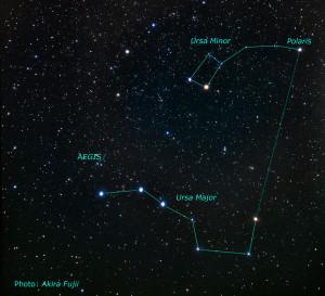 constelaciones_orientacion