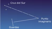 orientacion_estrellas_sur
