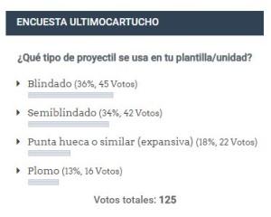 encuesta_ultimocartucho_proyectiles