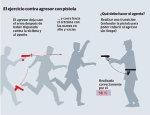 instruccion_policial_cartucho_recamara