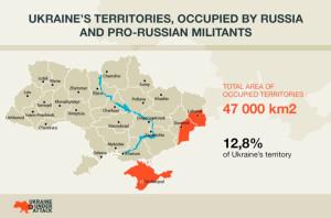 batallones_defensa_territorial_ucrania_