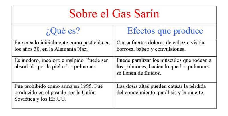 armas_quimicas_gas_sarin